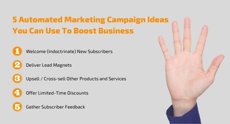 5 Automated Marketing Campaign Ideas Infographic